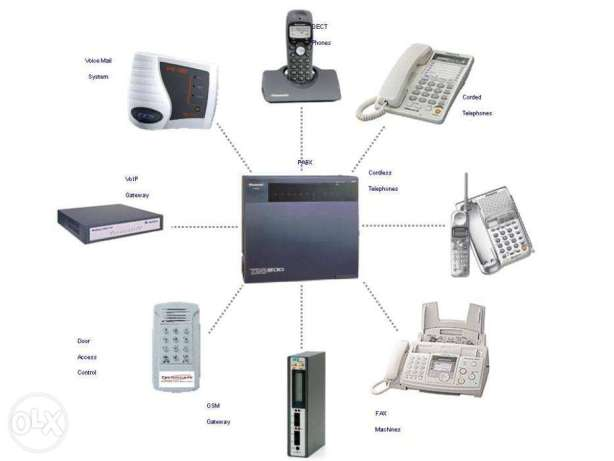 PABX System Supplier PBX Telephone Intercom Installer
